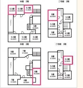 家具付き下宿で一人暮らしをスタート 札幌桑園の下宿上野