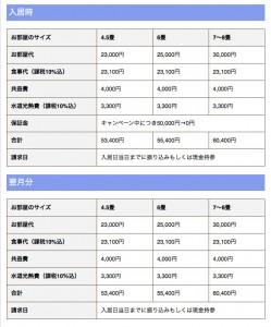 下宿入居費用と家賃 札幌で家賃51_000円からの格安下宿上野 2
